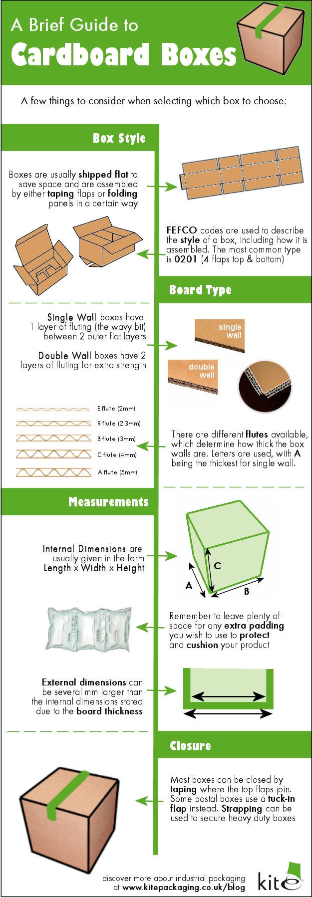 A Brief Guide to Cardboard Boxes