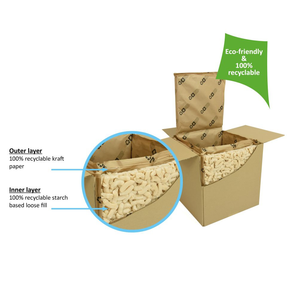 environmentally friendly insulated box